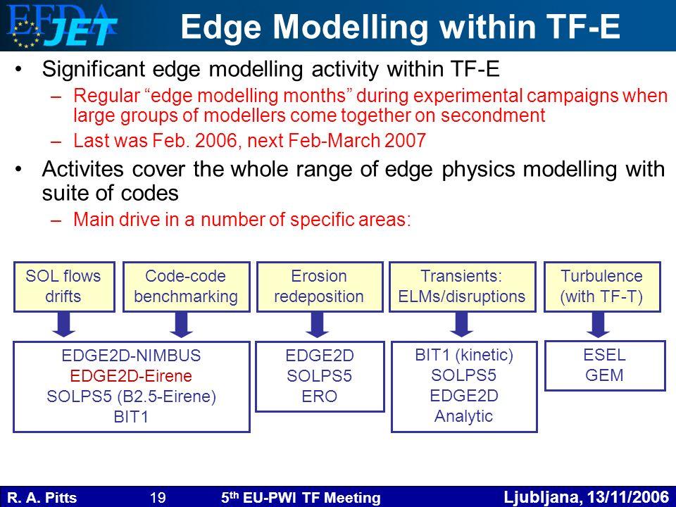 R. A. Pitts 19 5 th EU-PWI TF Meeting Ljubljana, 13/11/2006 Edge Modelling within TF-E Significant edge modelling activity within TF-E –Regular edge m