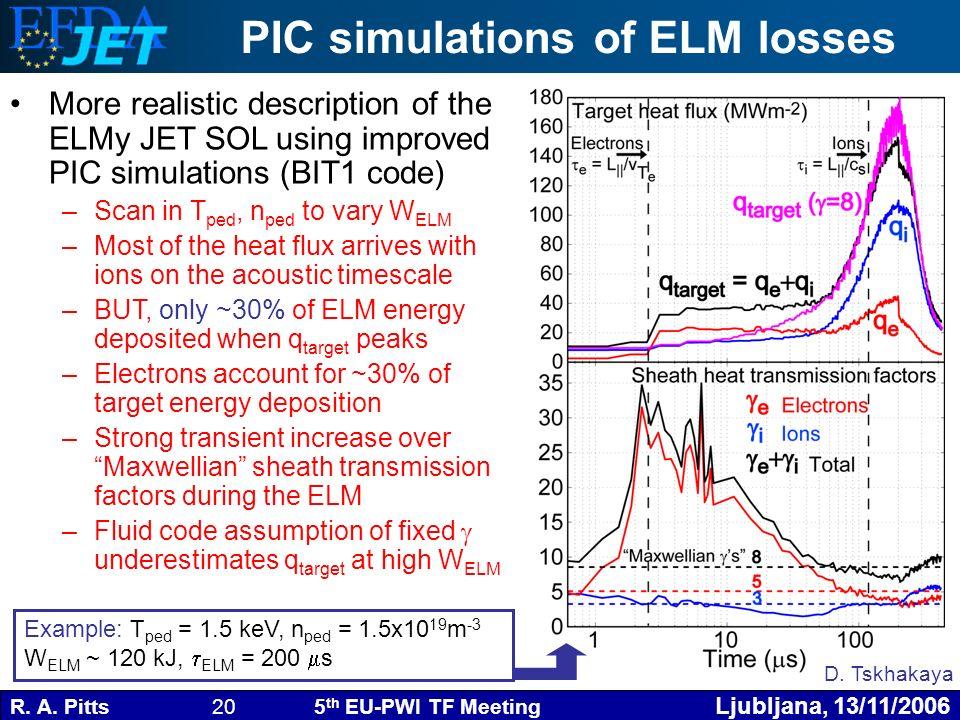 R. A. Pitts 20 5 th EU-PWI TF Meeting Ljubljana, 13/11/2006 PIC simulations of ELM losses More realistic description of the ELMy JET SOL using improve