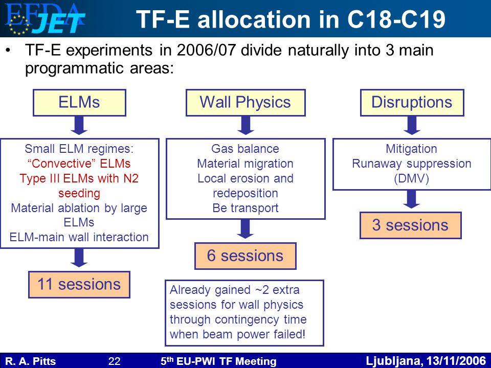R. A. Pitts 22 5 th EU-PWI TF Meeting Ljubljana, 13/11/2006 TF-E allocation in C18-C19 TF-E experiments in 2006/07 divide naturally into 3 main progra