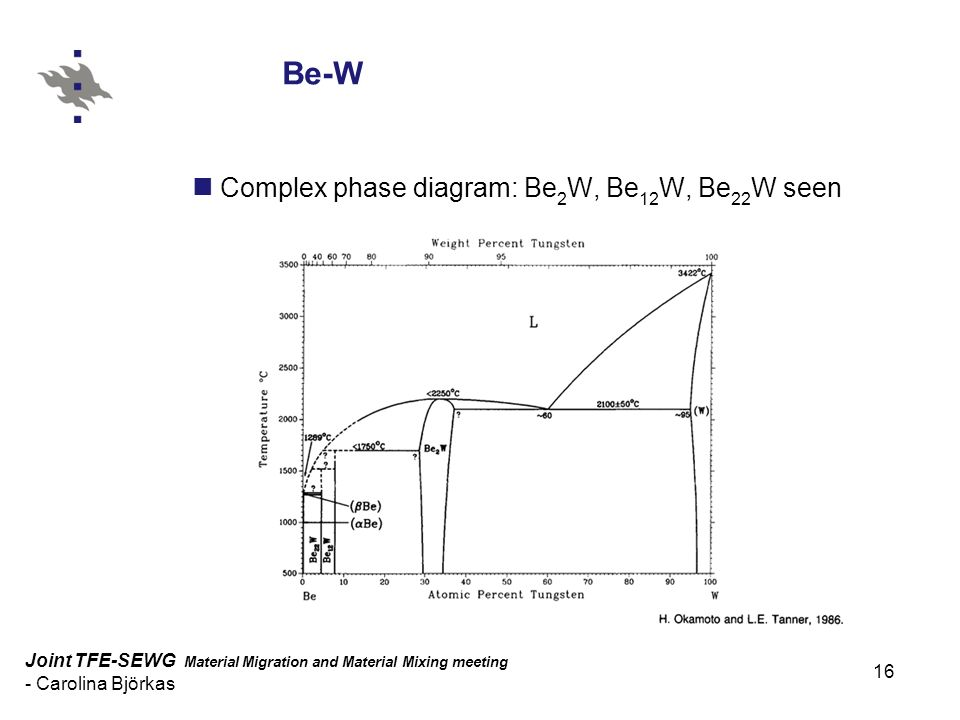 16 Joint TFE-SEWG Material Migration and Material Mixing meeting - Carolina Björkas Joint TFE-SEWG Material Migration and Material Mixing meeting - Carolina Björkas Be-W Complex phase diagram: Be 2 W, Be 12 W, Be 22 W seen
