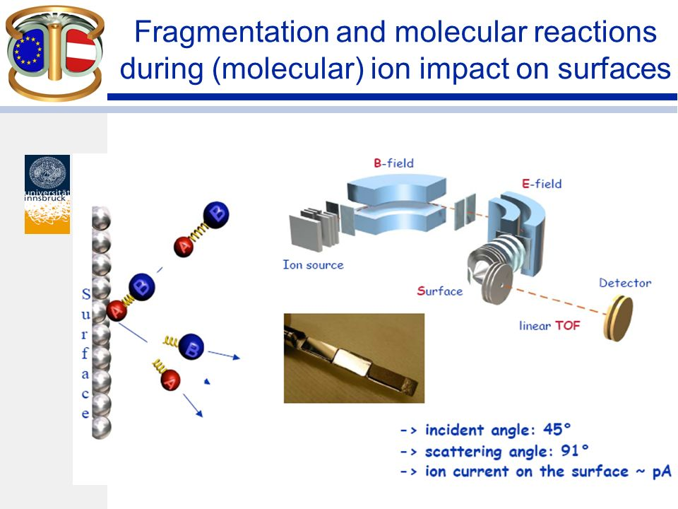 Fragmentation and molecular reactions during (molecular) ion impact on surfaces IBK