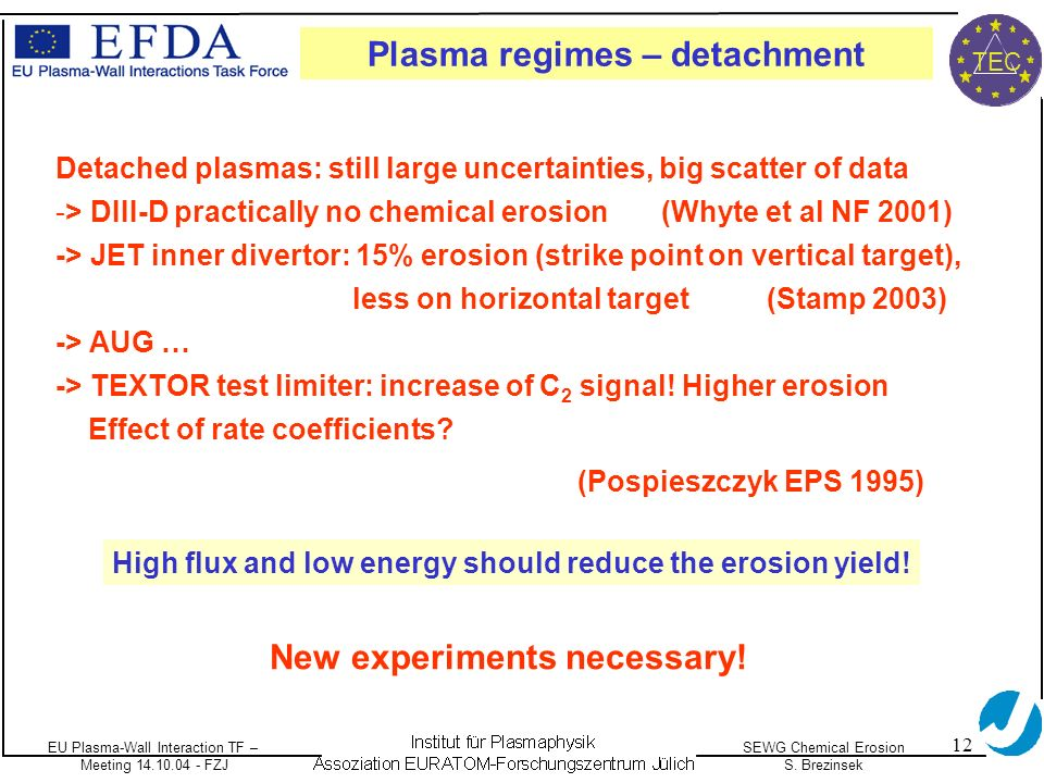 EU Plasma-Wall Interaction TF – Meeting 14.10.04 - FZJ SEWG Chemical Erosion S.