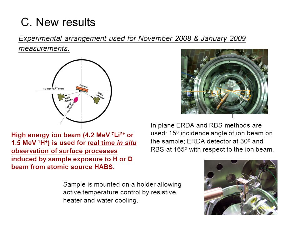 Experimental arrangement used for November 2008 & January 2009 measurements. High energy ion beam (4.2 MeV 7 Li 2+ or 1.5 MeV 1 H + ) is used for real