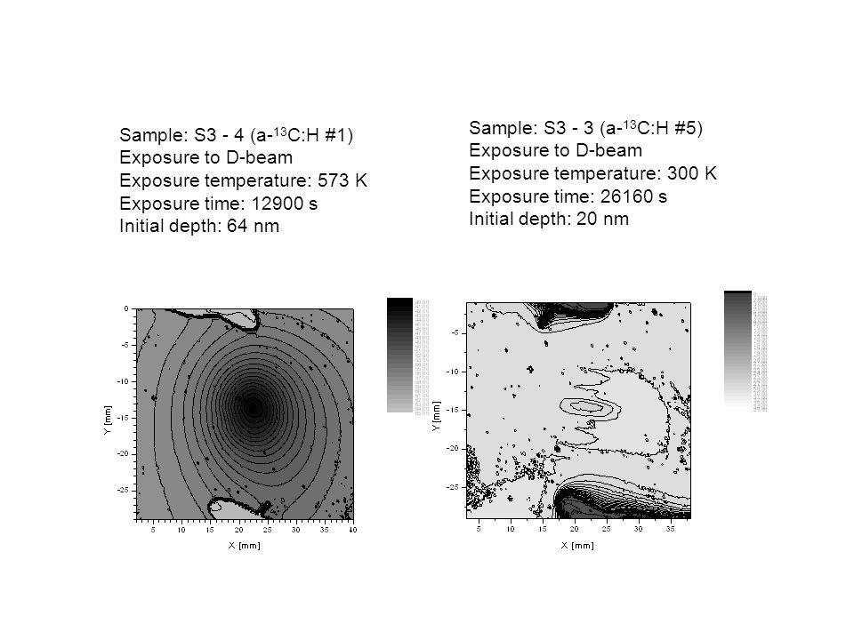 Sample: S3 - 3 (a- 13 C:H #5) Exposure to D-beam Exposure temperature: 300 K Exposure time: 26160 s Initial depth: 20 nm Sample: S3 - 4 (a- 13 C:H #1)
