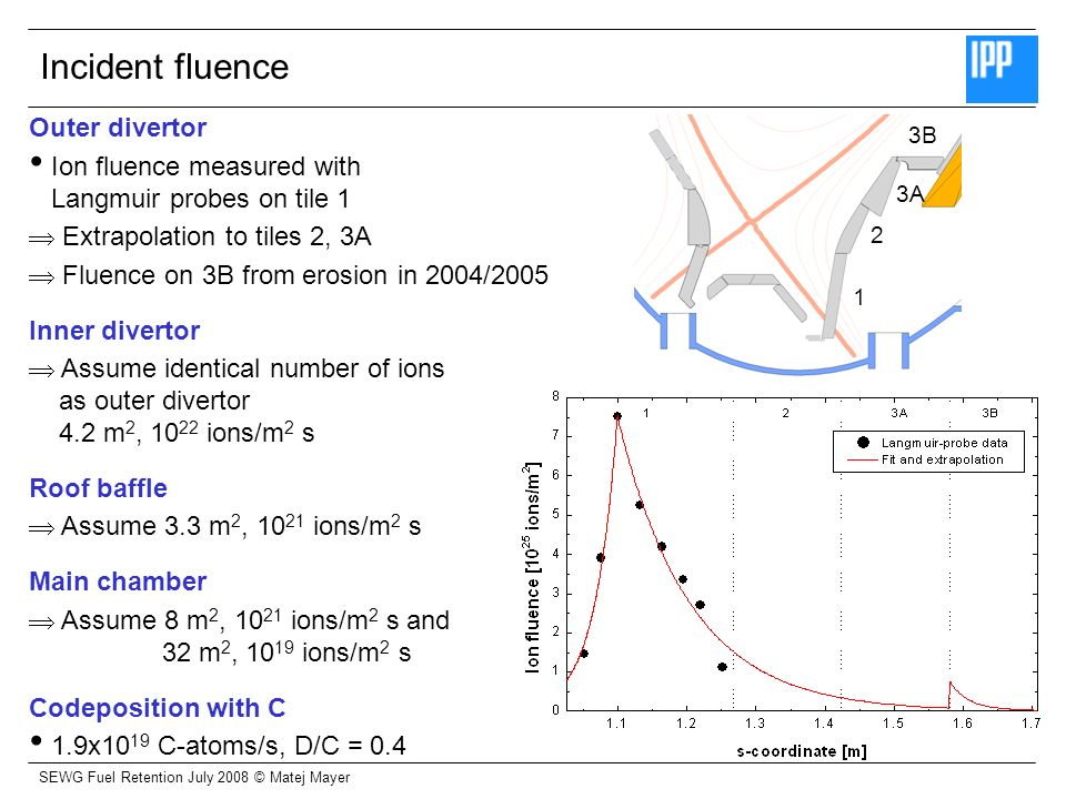 SEWG Fuel Retention July 2008 © Matej Mayer 1 3B 2 3A Incident fluence Outer divertor Ion fluence measured with Langmuir probes on tile 1 Extrapolatio