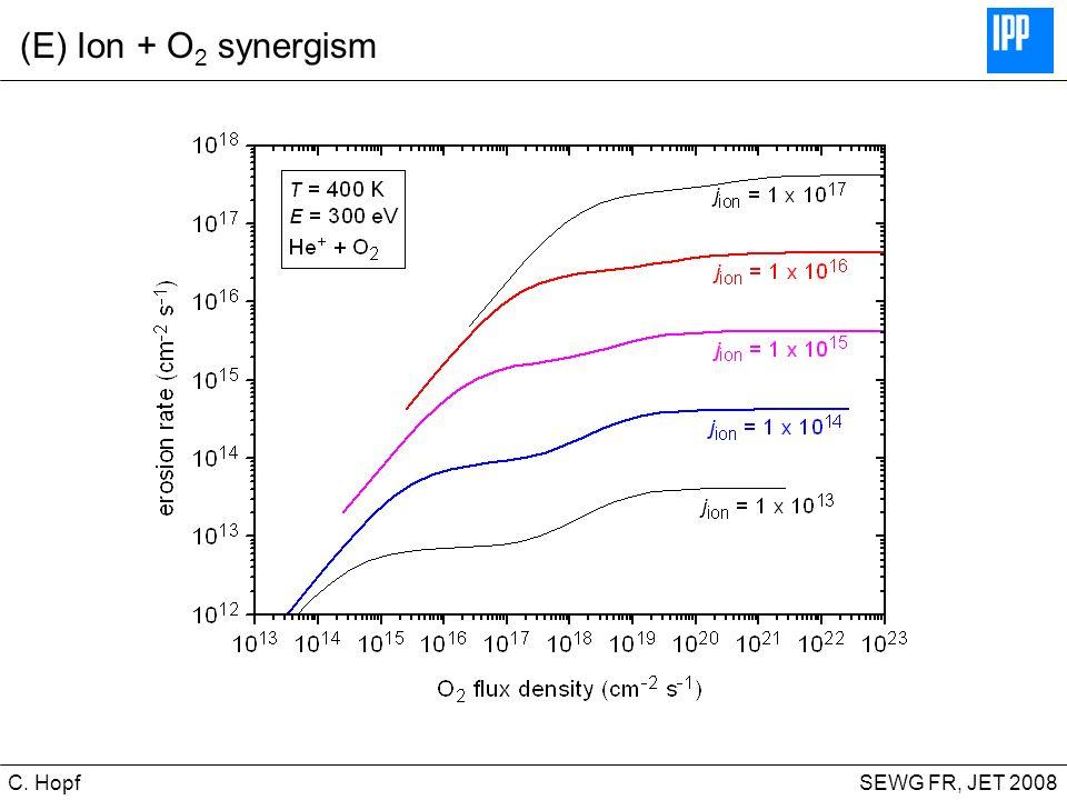 CIPS SEWG FR, JET 2008C. Hopf (E) Ion + O 2 synergism
