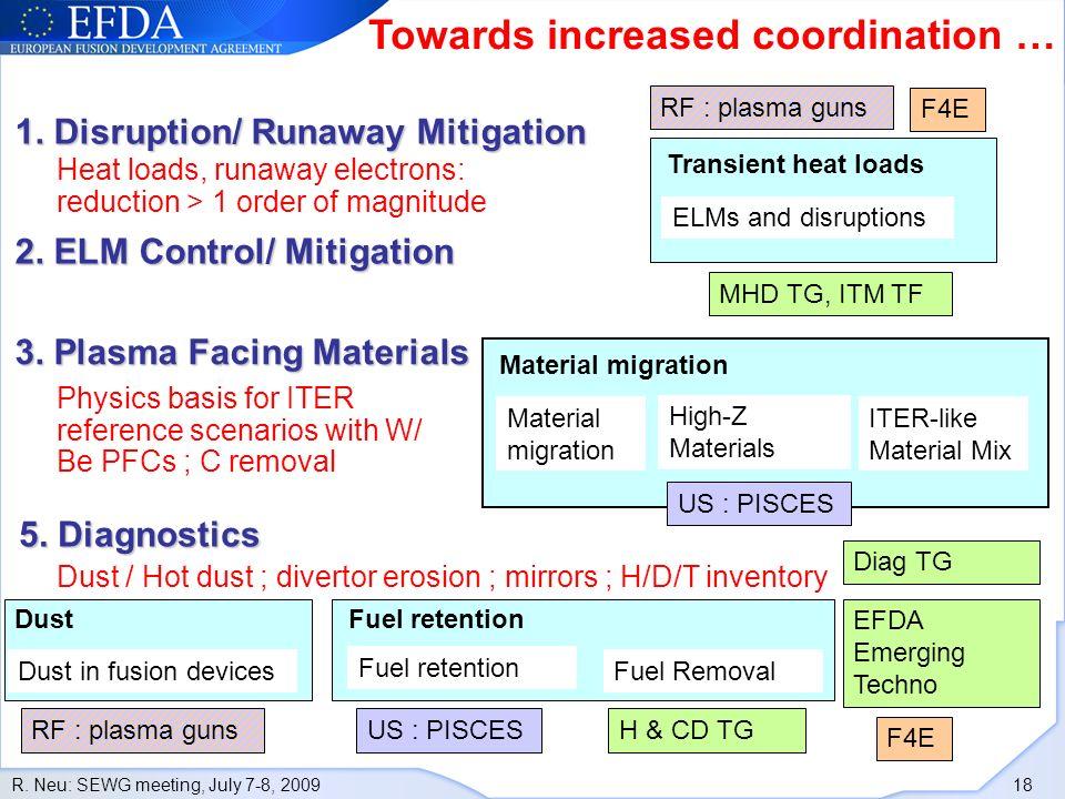 R. Neu: SEWG meeting, July 7-8, 2009 18 1. Disruption/ Runaway Mitigation 2.