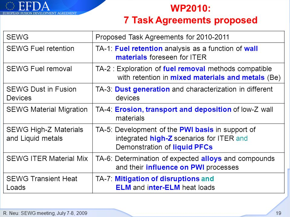 R. Neu: SEWG meeting, July 7-8, 2009 19 SEWG Proposed Task Agreements for 2010-2011 SEWG Fuel retentionTA-1: Fuel retention analysis as a function of