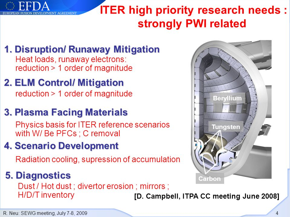 R. Neu: SEWG meeting, July 7-8, 2009 4 ITER high priority research needs : strongly PWI related [D.