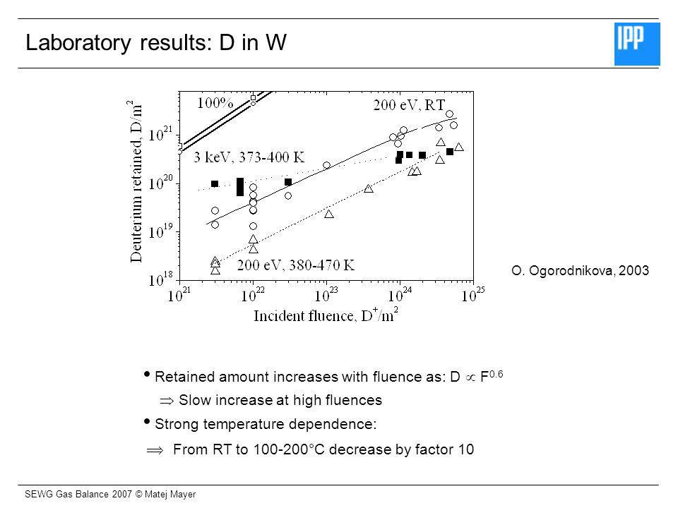 SEWG Gas Balance 2007 © Matej Mayer Laboratory results: D in W Retained amount increases with fluence as: D F 0.6 Slow increase at high fluences Strong temperature dependence: From RT to 100-200°C decrease by factor 10 O.