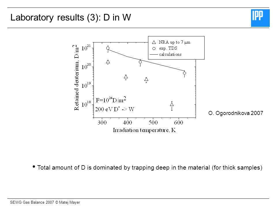 SEWG Gas Balance 2007 © Matej Mayer Laboratory results (3): D in W O.