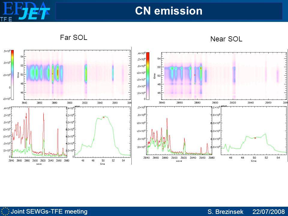 Joint SEWGs-TFE meeting S. Brezinsek22/07/2008 TF E CN emission Far SOL Near SOL