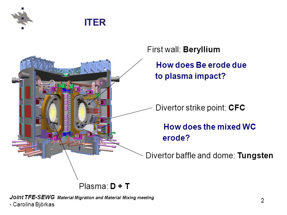Joint TFE-SEWG Material Migration and Material Mixing meeting - Carolina Björkas 2 ITER First wall: Beryllium Divertor strike point: CFC Divertor baffle and dome: Tungsten Plasma: D + T How does Be erode due to plasma impact.