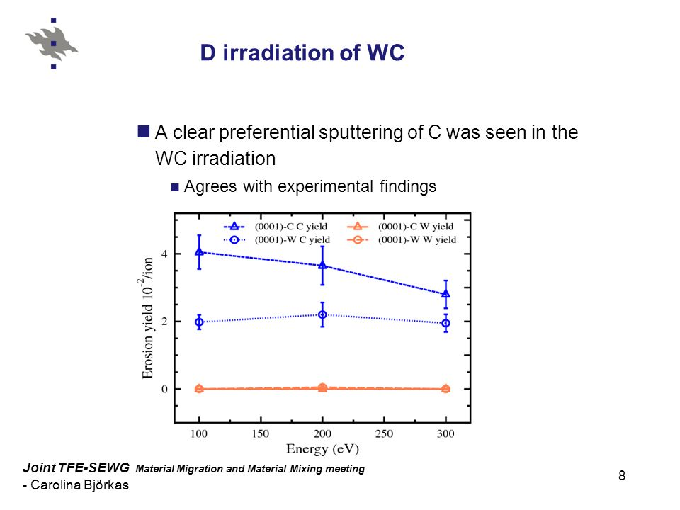 Joint TFE-SEWG Material Migration and Material Mixing meeting - Carolina Björkas 8 D irradiation of WC A clear preferential sputtering of C was seen in the WC irradiation Agrees with experimental findings