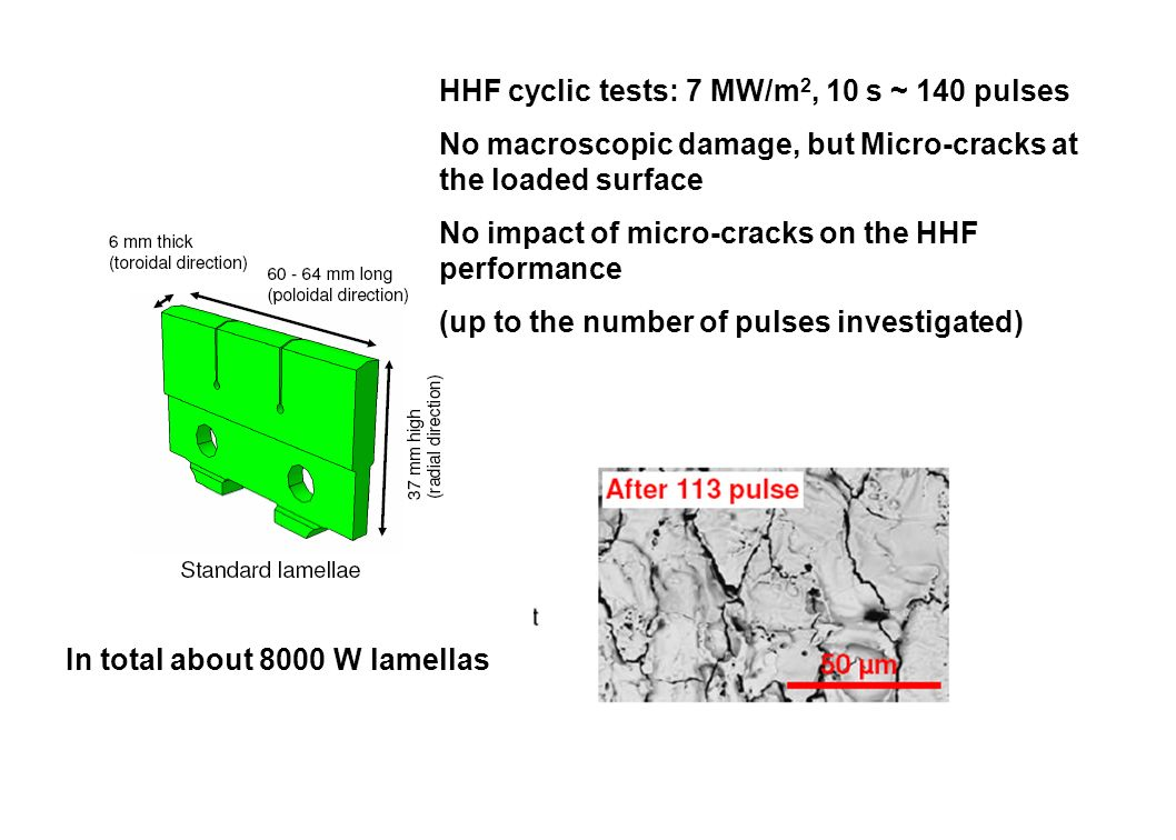 In total about 8000 W lamellas HHF cyclic tests: 7 MW/m 2, 10 s ~ 140 pulses No macroscopic damage, but Micro-cracks at the loaded surface No impact o