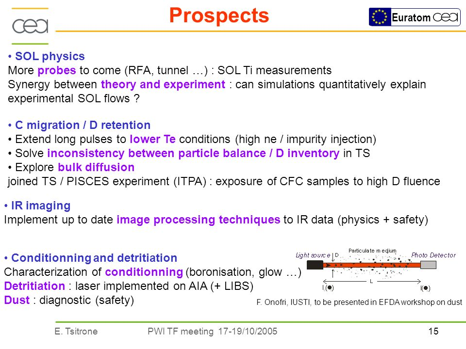 15E. TsitronePWI TF meeting 17-19/10/2005 Euratom Prospects SOL physics More probes to come (RFA, tunnel …) : SOL Ti measurements Synergy between theo
