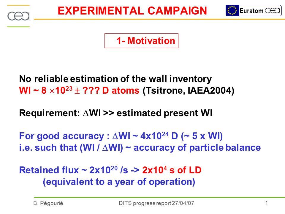 1B. PégouriéDITS progress report 27/04/07 Euratom EXPERIMENTAL CAMPAIGN No reliable estimation of the wall inventory WI ~ 8 10 23 ??? D atoms (Tsitron