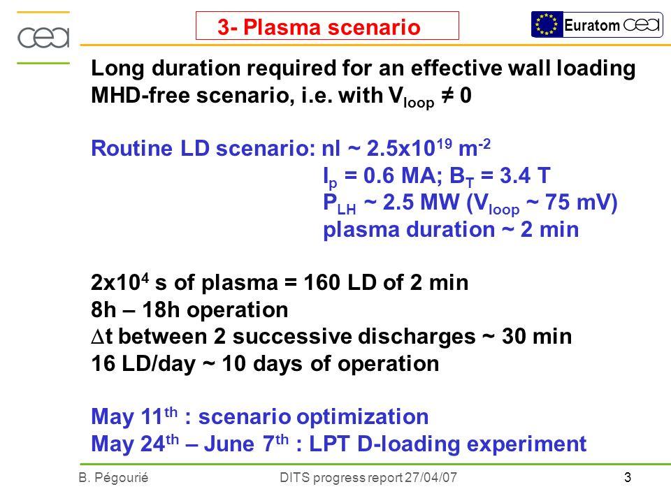 3B. PégouriéDITS progress report 27/04/07 Euratom 3- Plasma scenario Long duration required for an effective wall loading MHD-free scenario, i.e. with