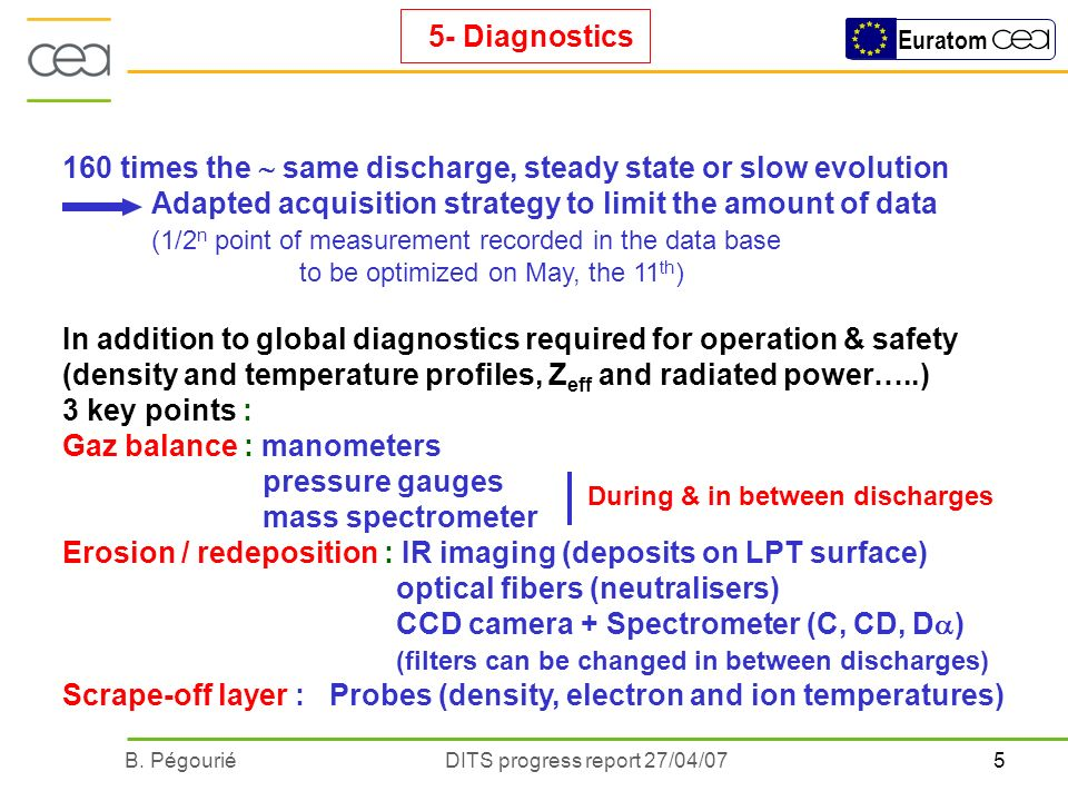 5B. PégouriéDITS progress report 27/04/07 Euratom 5- Diagnostics 160 times the same discharge, steady state or slow evolution Adapted acquisition stra