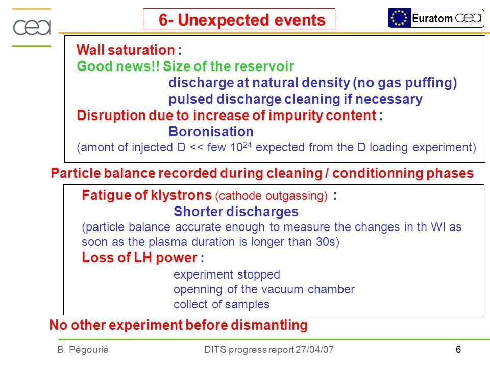 6B. PégouriéDITS progress report 27/04/07 Euratom 6- Unexpected events Fatigue of klystrons (cathode outgassing) : Shorter discharges (particle balanc