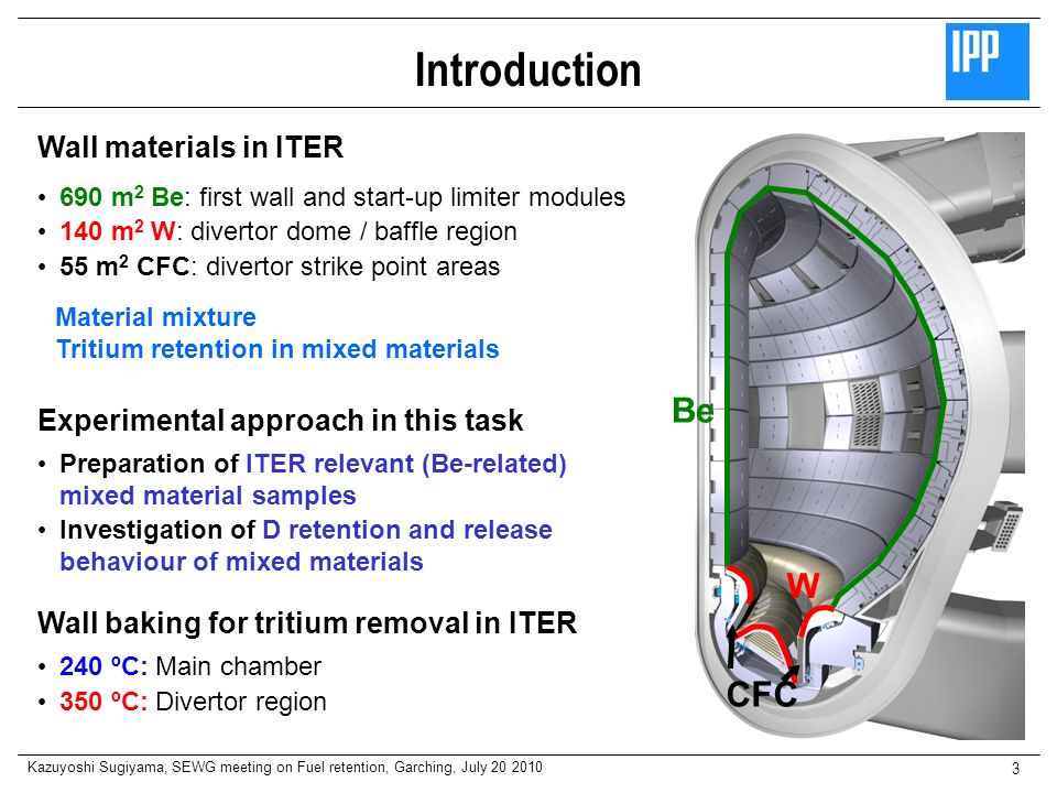 Kazuyoshi Sugiyama, SEWG meeting on Fuel retention, Garching, July 20 2010 3 Introduction Wall materials in ITER 690 m 2 Be: first wall and start-up l