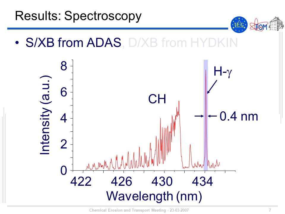 7 T E CT E C Chemical Erosion and Transport Meeting - 23-03-2007 Results: Spectroscopy S/XB from ADAS, D/XB from HYDKIN 422426430434 0 2 4 6 8 Intensity (a.u.) Wavelength (nm) CH H- 0.4 nm