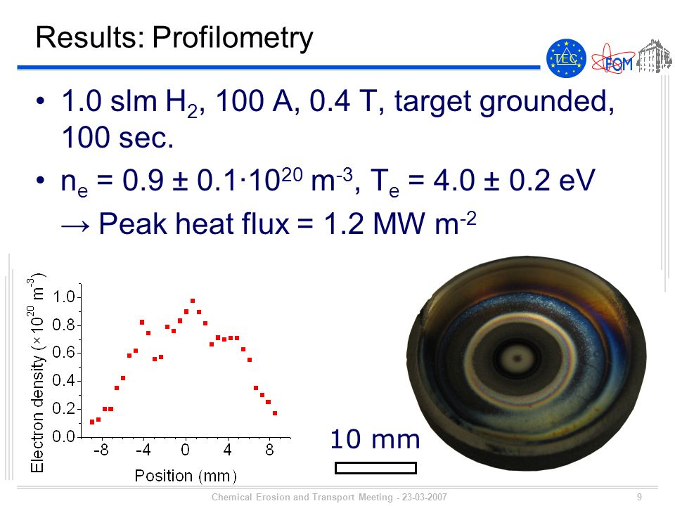 9 T E CT E C Chemical Erosion and Transport Meeting - 23-03-2007 Results: Profilometry 1.0 slm H 2, 100 A, 0.4 T, target grounded, 100 sec. n e = 0.9