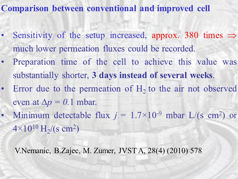 Comparison between conventional and improved cell Sensitivity of the setup increased, approx.