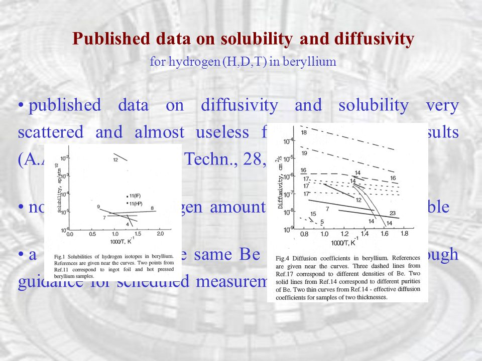 Published data on solubility and diffusivity for hydrogen (H,D,T) in beryllium published data on diffusivity and solubility very scattered and almost useless for prediction of results (A.A.