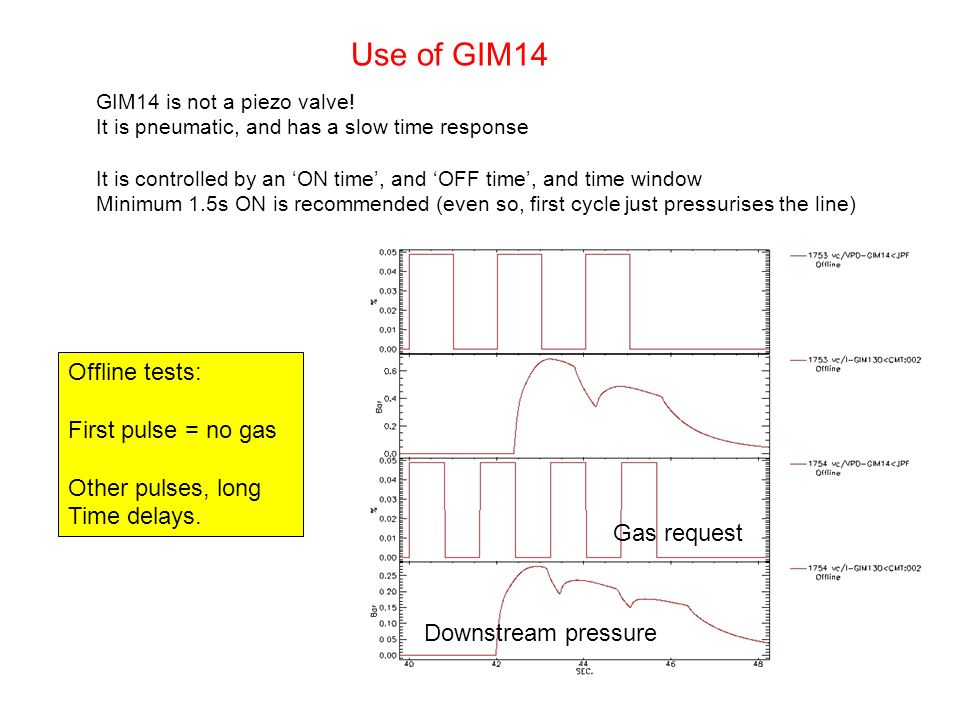 M Stamp, SEWG meeting, 23/3/07 4 Use of GIM14 GIM14 is not a piezo valve! It is pneumatic, and has a slow time response It is controlled by an ON time