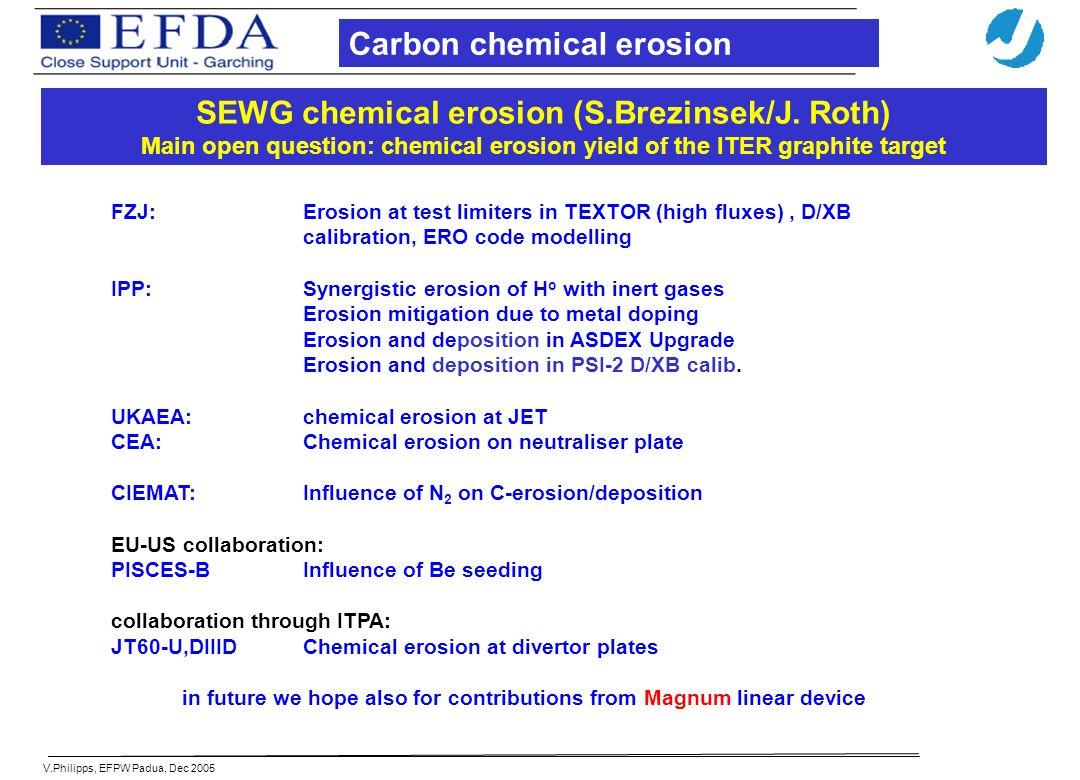 V.Philipps, EFPW Padua, Dec 2005 FZJ: Erosion at test limiters in TEXTOR (high fluxes), D/XB calibration, ERO code modelling IPP: Synergistic erosion