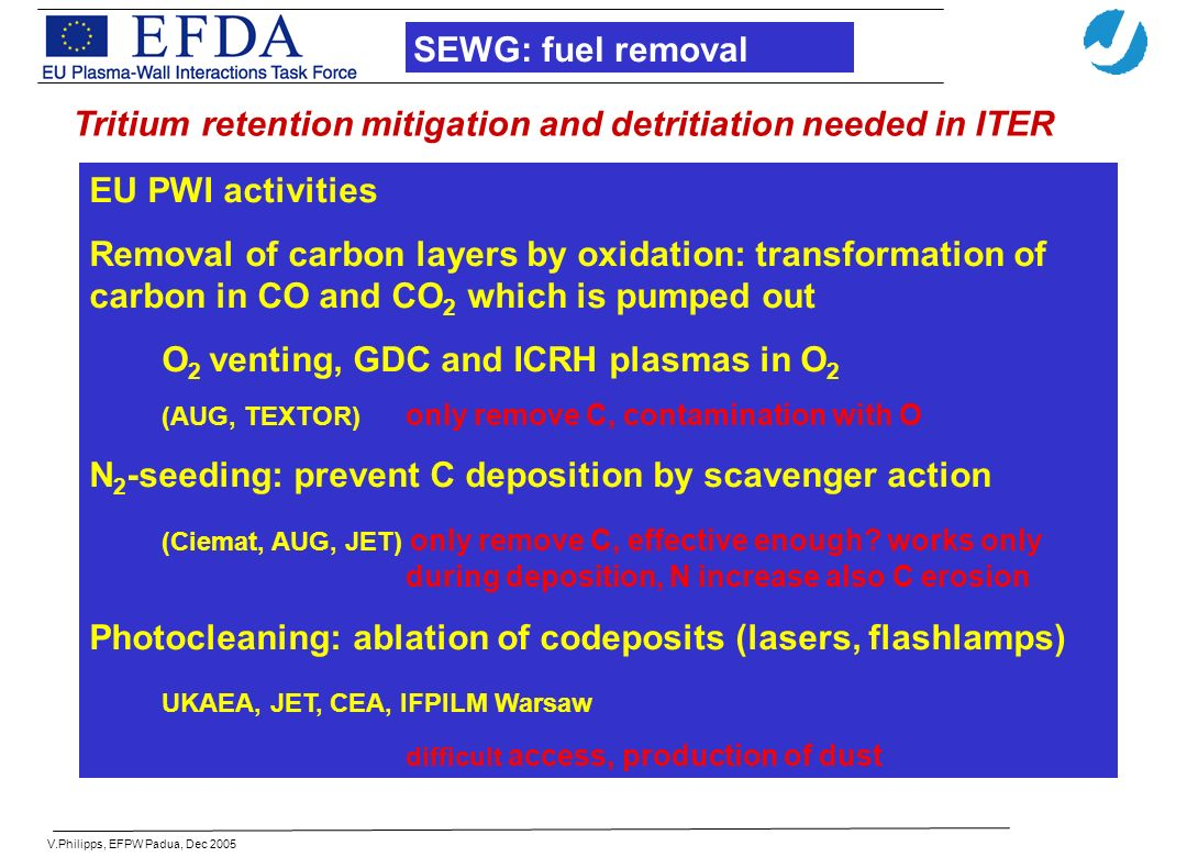 V.Philipps, EFPW Padua, Dec 2005 Tritium retention mitigation and detritiation needed in ITER SEWG: fuel removal EU PWI activities Removal of carbon layers by oxidation: transformation of carbon in CO and CO 2 which is pumped out O 2 venting, GDC and ICRH plasmas in O 2 (AUG, TEXTOR) only remove C, contamination with O N 2 -seeding: prevent C deposition by scavenger action (Ciemat, AUG, JET) only remove C, effective enough.