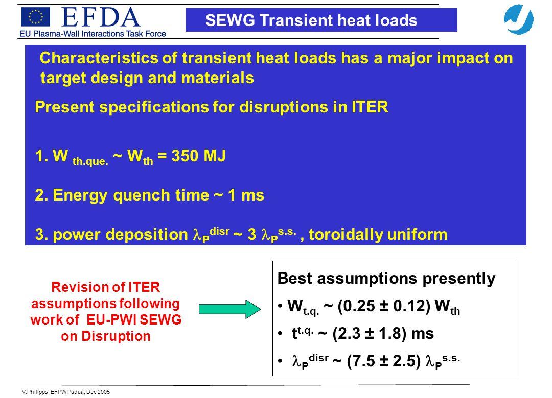 V.Philipps, EFPW Padua, Dec 2005 SEWG Transient heat loads Characteristics of transient heat loads has a major impact on target design and materials P