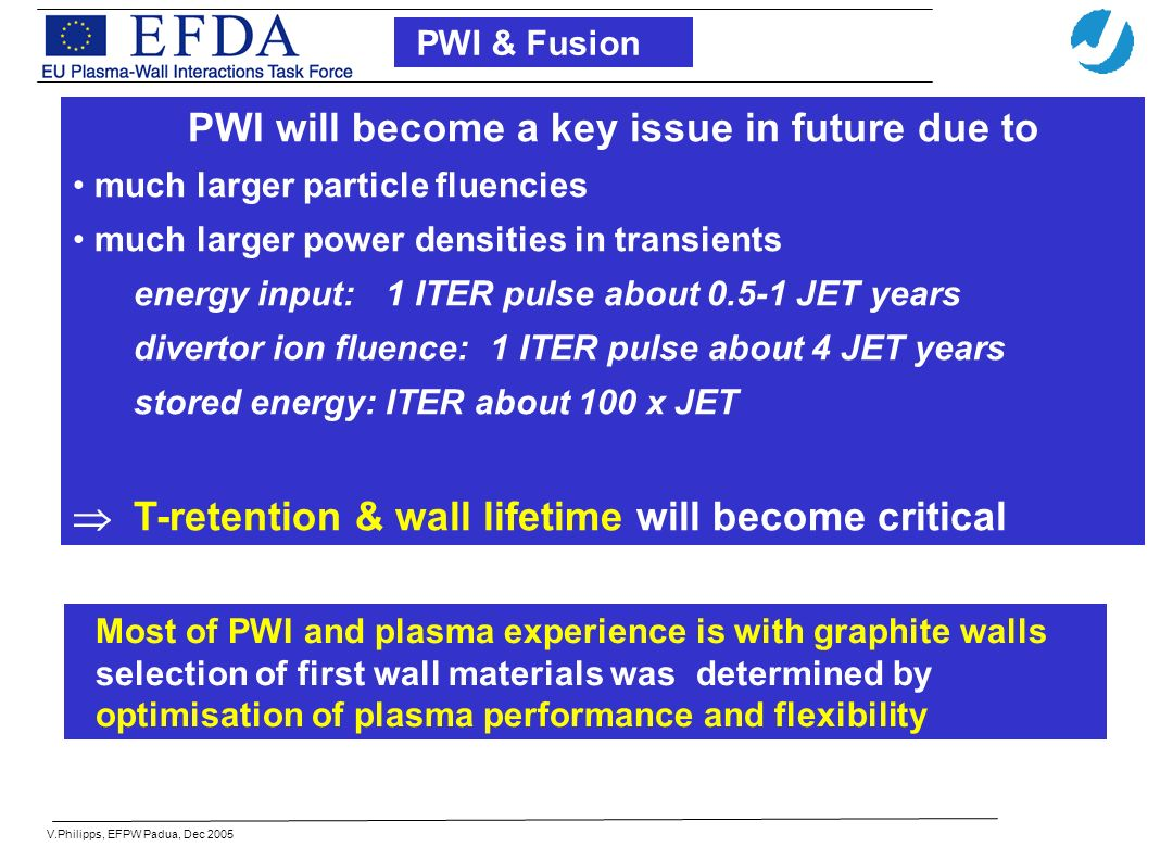 V.Philipps, EFPW Padua, Dec 2005 PWI will become a key issue in future due to much larger particle fluencies much larger power densities in transients energy input: 1 ITER pulse about 0.5-1 JET years divertor ion fluence: 1 ITER pulse about 4 JET years stored energy: ITER about 100 x JET T-retention & wall lifetime will become critical PWI & Fusion Most of PWI and plasma experience is with graphite walls selection of first wall materials was determined by optimisation of plasma performance and flexibility