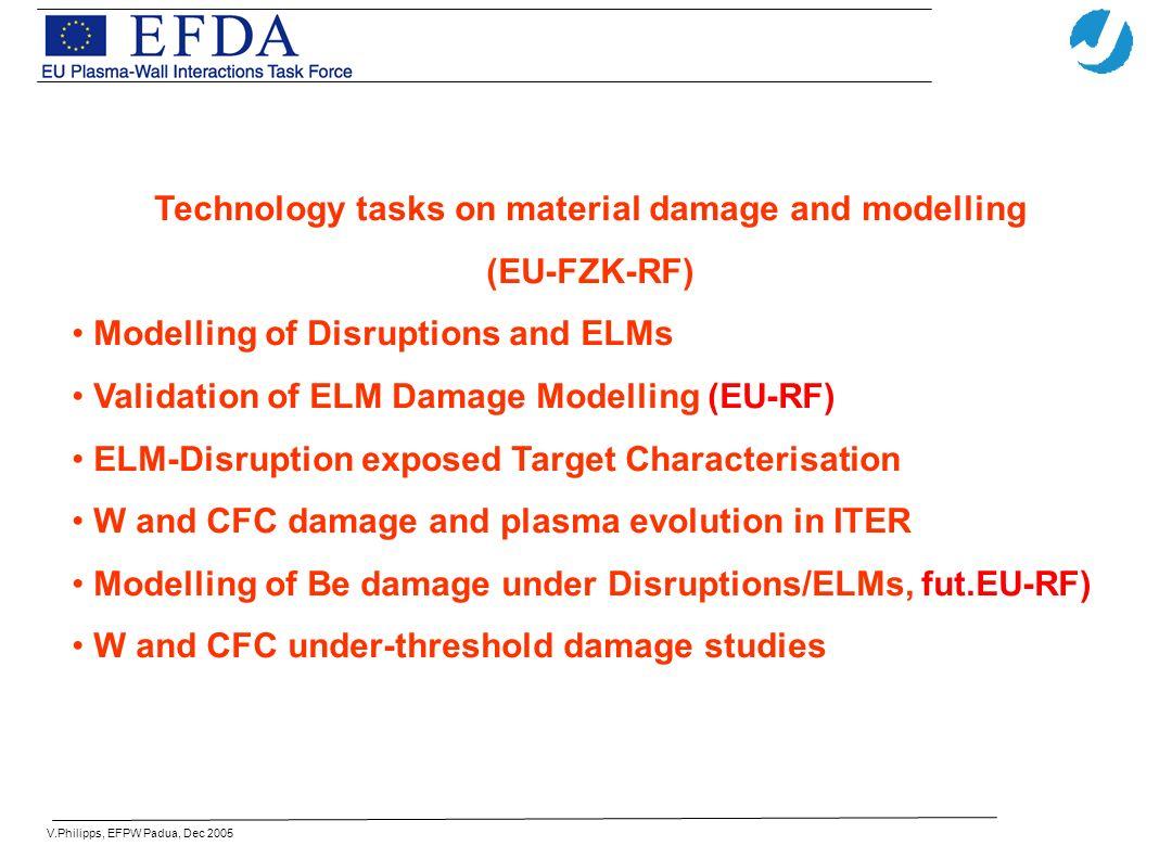 V.Philipps, EFPW Padua, Dec 2005 Technology tasks on material damage and modelling (EU-FZK-RF) Modelling of Disruptions and ELMs Validation of ELM Dam