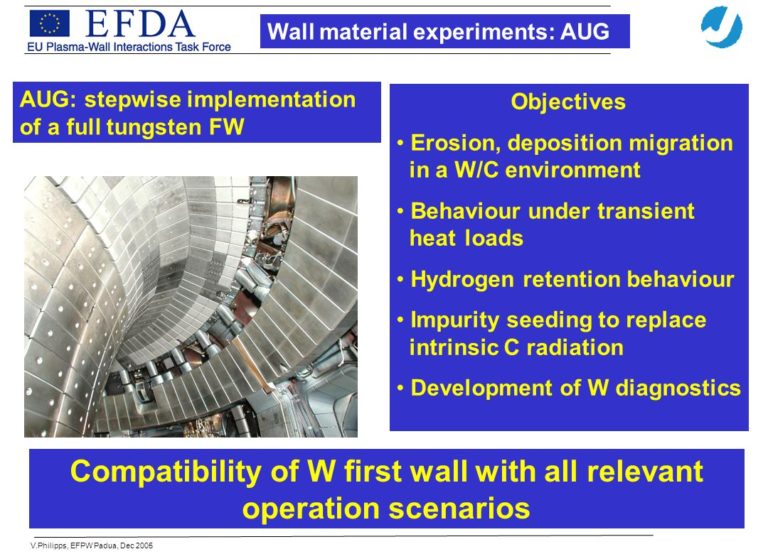 V.Philipps, EFPW Padua, Dec 2005 AUG: stepwise implementation of a full tungsten FW Objectives Erosion, deposition migration in a W/C environment Behaviour under transient heat loads Hydrogen retention behaviour Impurity seeding to replace intrinsic C radiation Development of W diagnostics Compatibility of W first wall with all relevant operation scenarios Wall material experiments: AUG