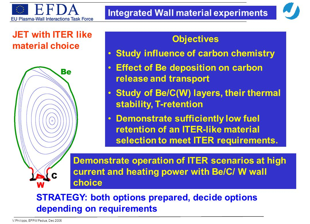V.Philipps, EFPW Padua, Dec 2005 JET with ITER like material choice Objectives Study influence of carbon chemistry Effect of Be deposition on carbon r