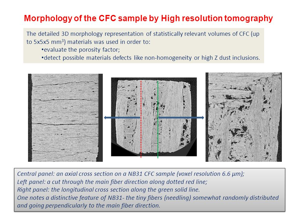 The detailed 3D morphology representation of statistically relevant volumes of CFC (up to 5x5x5 mm 3 ) materials was used in order to: evaluate the porosity factor; detect possible materials defects like non-homogeneity or high Z dust inclusions.