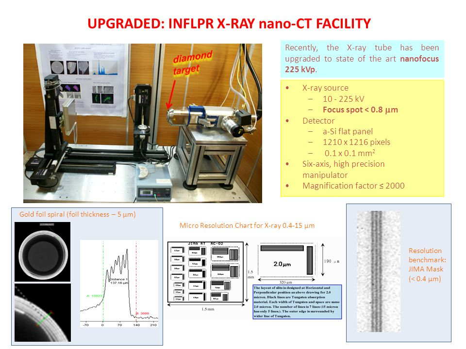 UPGRADED: INFLPR X-RAY nano-CT FACILITY X-ray source –10 - 225 kV –Focus spot < 0.8 m Detector –a-Si flat panel –1210 x 1216 pixels – 0.1 x 0.1 mm 2 Six-axis, high precision manipulator Magnification factor 2000 Resolution benchmark: JIMA Mask (< 0.4 µm) Recently, the X-ray tube has been upgraded to state of the art nanofocus 225 kVp.