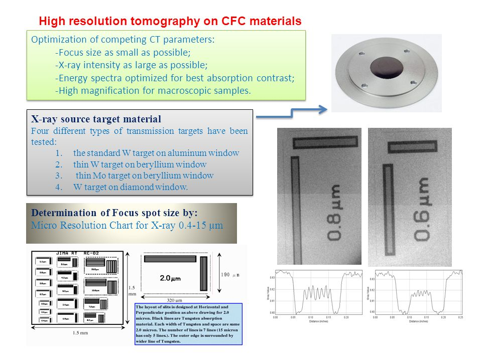 Determination of Focus spot size by: Micro Resolution Chart for X-ray 0.4-15 µm X-ray source target material Four different types of transmission targets have been tested: 1.the standard W target on aluminum window 2.thin W target on beryllium window 3.