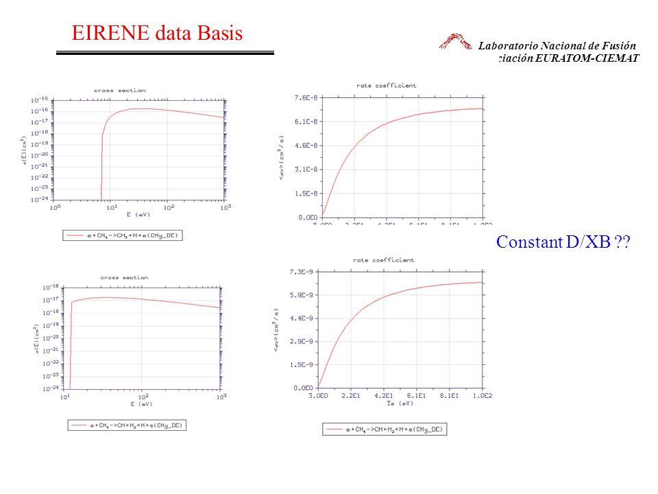 Laboratorio Nacional de Fusión Asociación EURATOM-CIEMAT EIRENE data Basis Constant D/XB ??