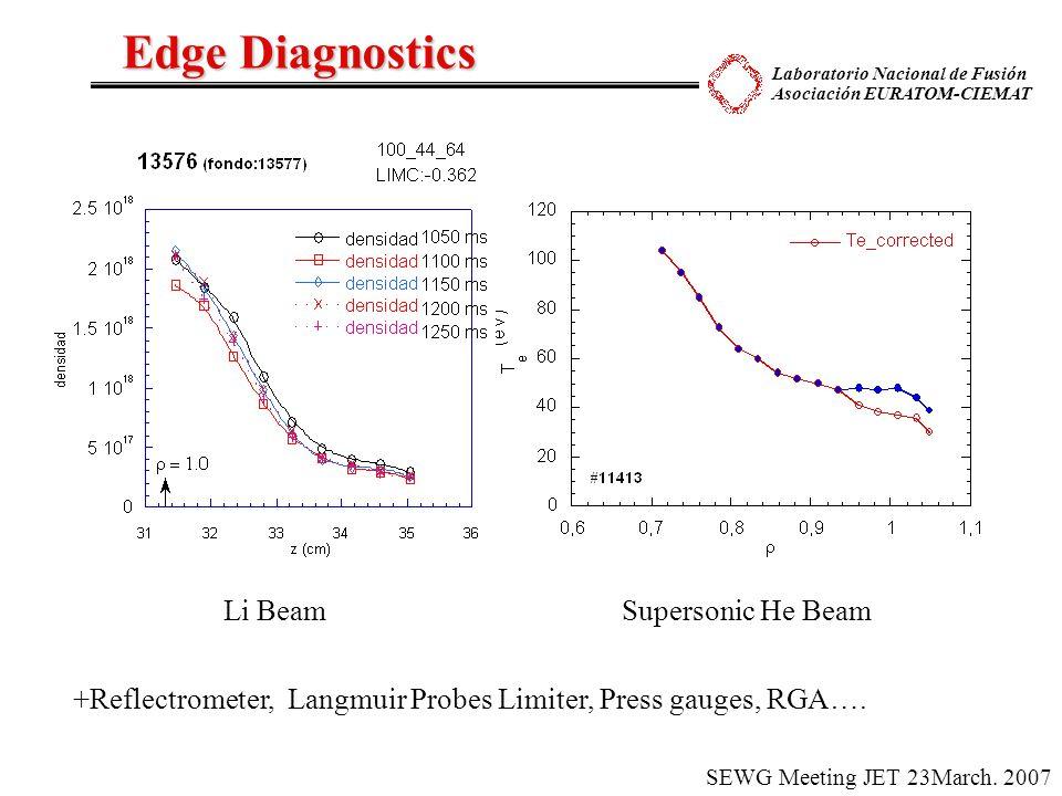 Laboratorio Nacional de Fusión Asociación EURATOM-CIEMAT Edge Diagnostics Li Beam Supersonic He Beam +Reflectrometer, Langmuir Probes Limiter, Press g