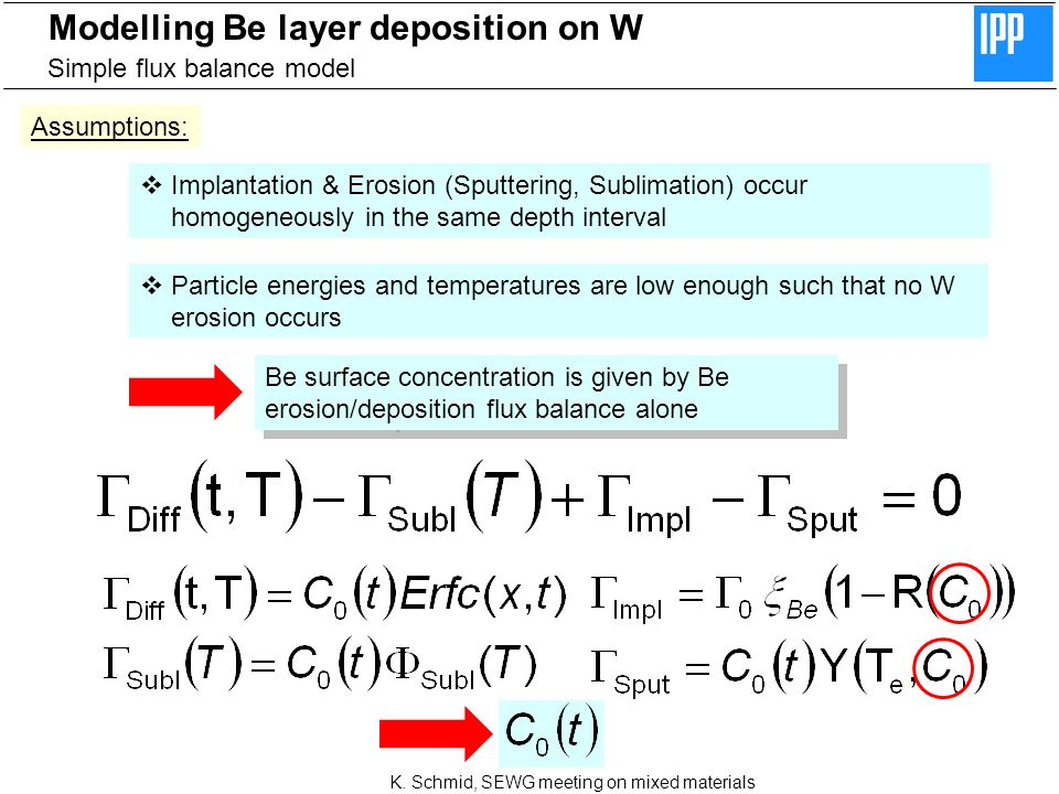 K. Schmid, SEWG meeting on mixed materials Modelling Be layer deposition on W Simple flux balance model Assumptions: Implantation & Erosion (Sputterin