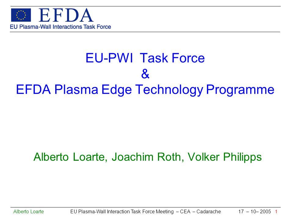 Alberto Loarte EU Plasma-Wall Interaction Task Force Meeting – CEA – Cadarache 17 – 10– 2005 1 EU-PWI Task Force & EFDA Plasma Edge Technology Programme Alberto Loarte, Joachim Roth, Volker Philipps