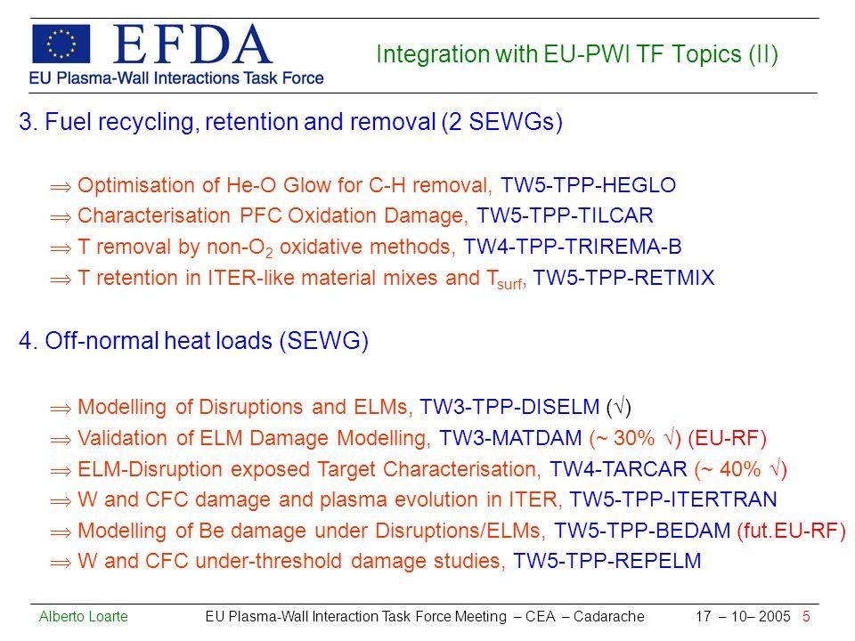 Alberto Loarte EU Plasma-Wall Interaction Task Force Meeting – CEA – Cadarache 17 – 10– 2005 5 Integration with EU-PWI TF Topics (II) 3.