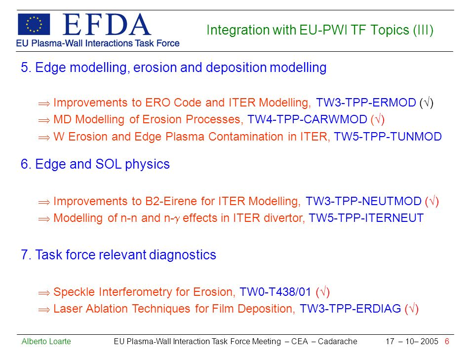 Alberto Loarte EU Plasma-Wall Interaction Task Force Meeting – CEA – Cadarache 17 – 10– 2005 6 Integration with EU-PWI TF Topics (III) 5.