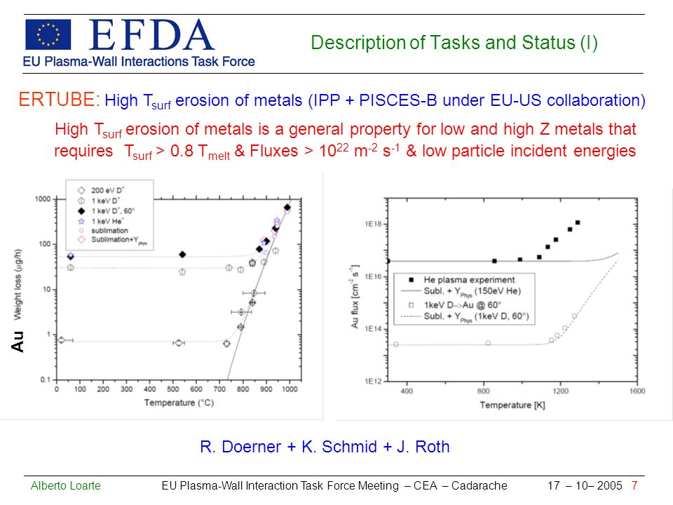 Alberto Loarte EU Plasma-Wall Interaction Task Force Meeting – CEA – Cadarache 17 – 10– 2005 7 Description of Tasks and Status (I) ERTUBE: High T surf erosion of metals (IPP + PISCES-B under EU-US collaboration) R.