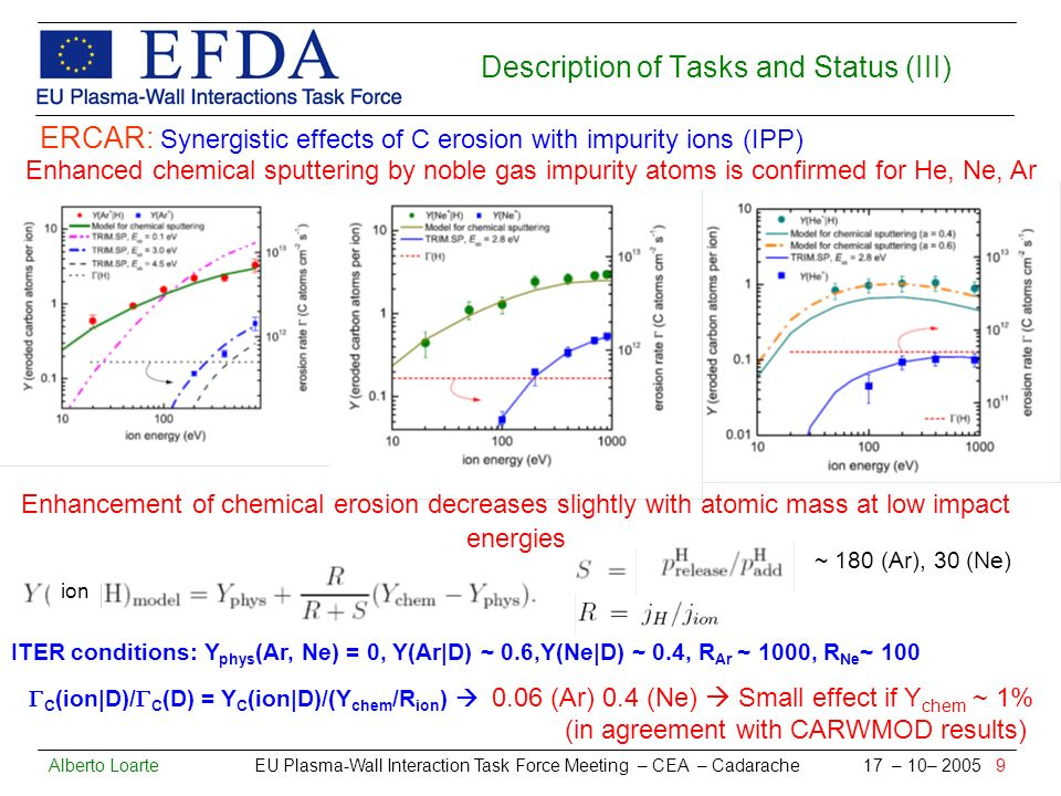 Alberto Loarte EU Plasma-Wall Interaction Task Force Meeting – CEA – Cadarache 17 – 10– 2005 10 Description of Tasks and Status (IV) SCAVOP : Determination scavenger effect dependence on conditions (IPP) Decrease of deposition with N 2 reproduced but scavenger effect .