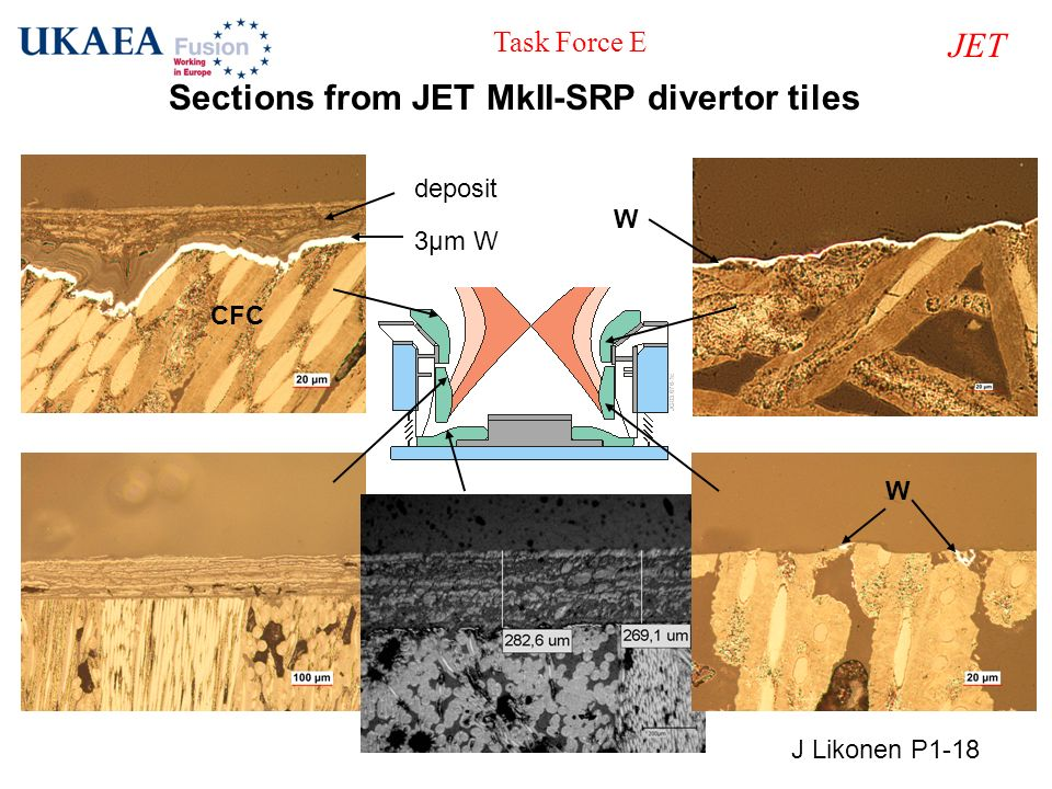 3µm W deposit CFC W W Sections from JET MkII-SRP divertor tiles J Likonen P1-18 Task Force E JET
