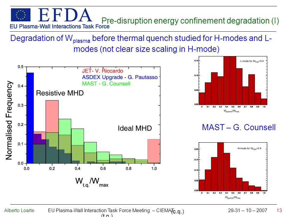 Alberto Loarte EU Plasma-Wall Interaction Task Force Meeting – CIEMAT 29-31 – 10 – 2007 13 Pre-disruption energy confinement degradation (I) Degradation of W plasma before thermal quench studied for H-modes and L- modes (not clear size scaling in H-mode) (t.q.) (c.q.) MAST – G.